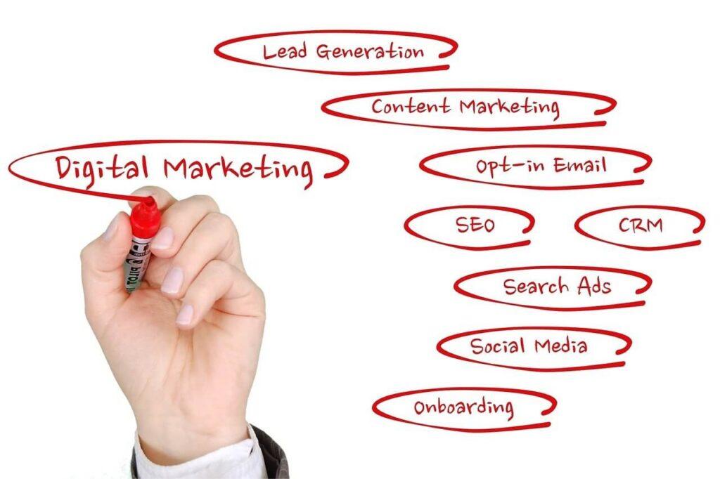 Digital Marketing services, Digital marketing company in Amritsar